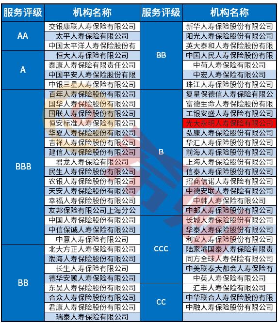 2019全国保险分红排行_2018年保险公司分红排名 2018中国人保分红利率