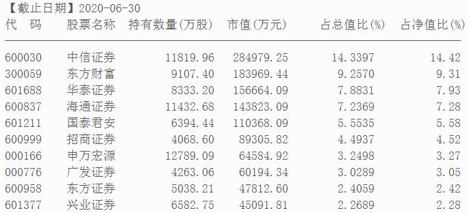 证券ETF