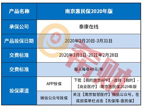 南京惠民保2020如何购买