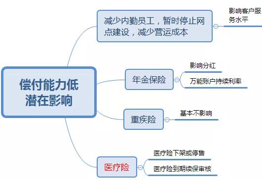 华夏人寿被中国人寿收购了