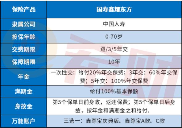 国寿鑫耀东方年金险优缺点