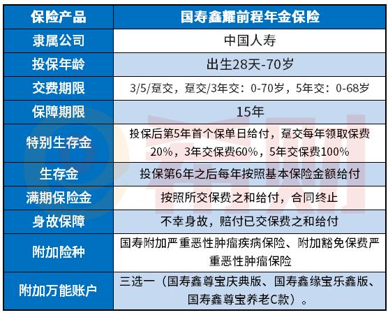 国寿鑫耀前程年金保险优缺点