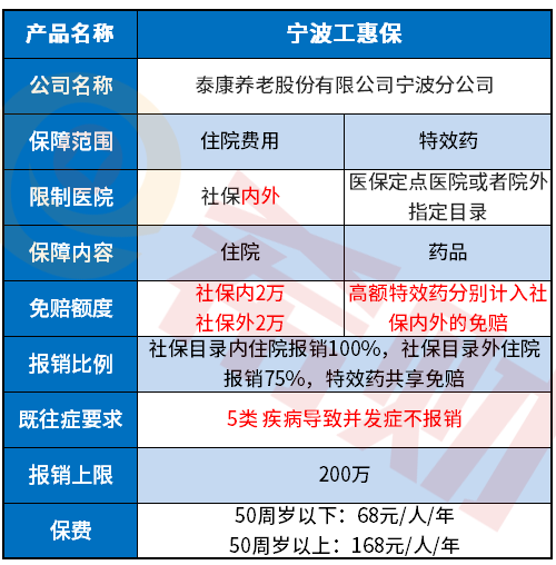 宁波工惠保是真的吗