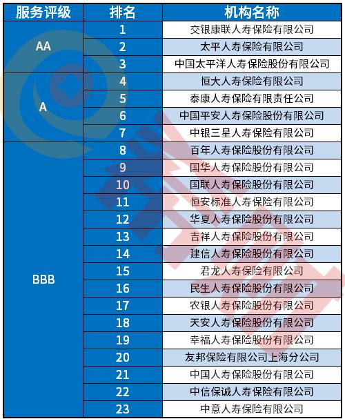 车险2020排名_中国车险十大排名
