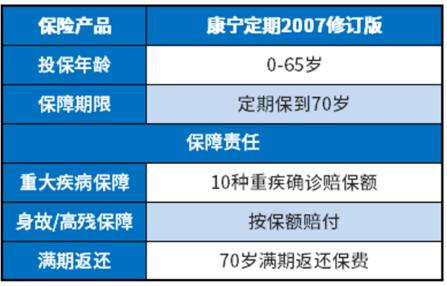 康宁定期2007保险介绍