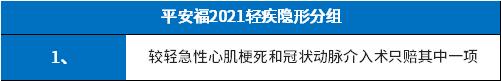 平安福2021条款
