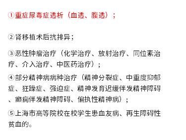 尿毒症病人买沪惠保有用吗